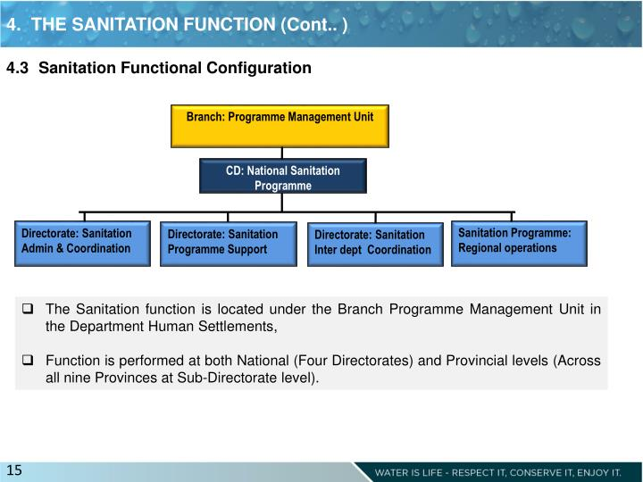 4.  THE SANITATION FUNCTION (Cont.. )