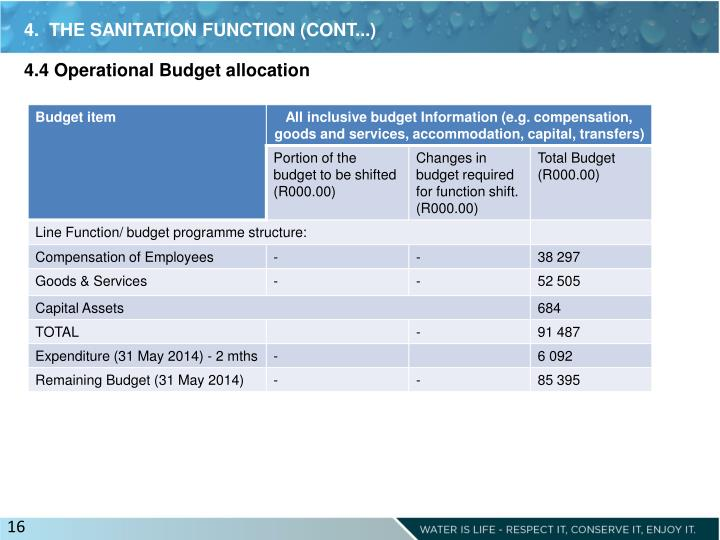 4.  THE SANITATION FUNCTION (CONT...)
