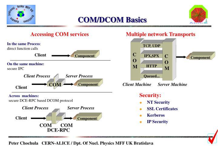 PPT - COM/DCOM Basics PowerPoint Presentation - ID:3285799