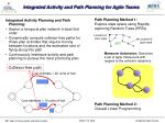 integrated activity and path planning for agile teams