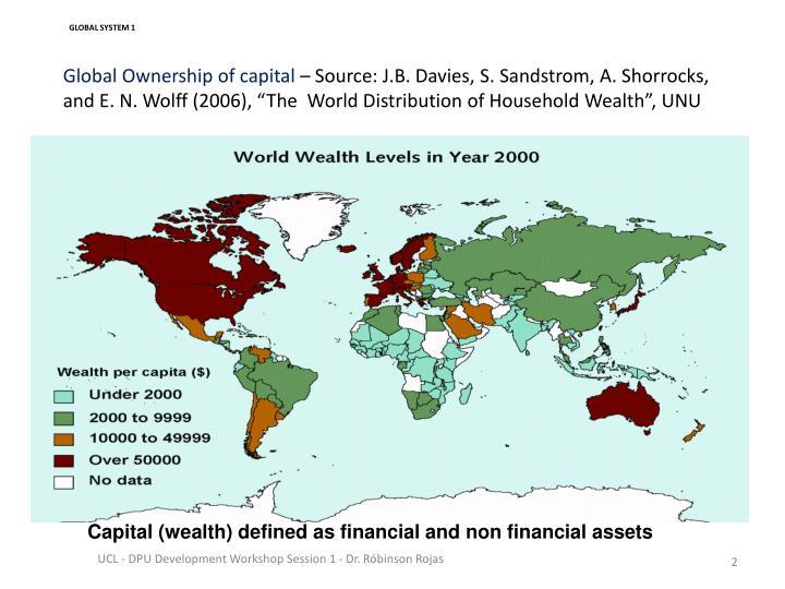Global system 1