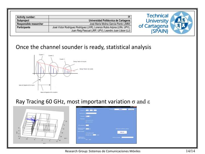 Once the channel sounder is ready, statistical analysis