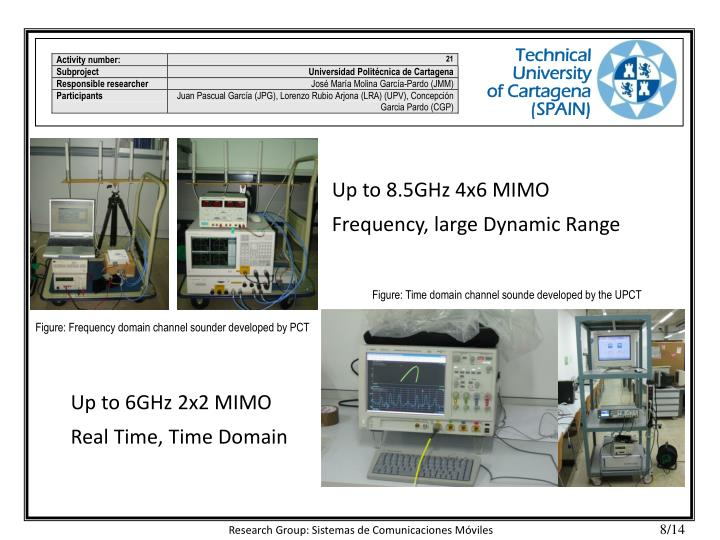 Up to 8.5GHz 4x6 MIMO