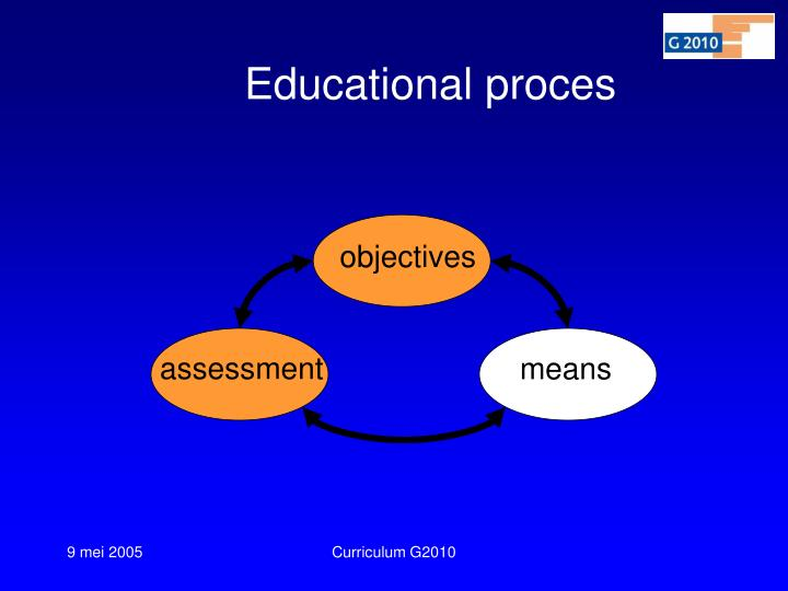 Educational proces