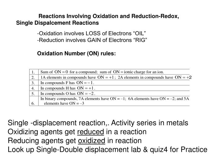 Reactions Involving Oxidation and Reduction-Redox,