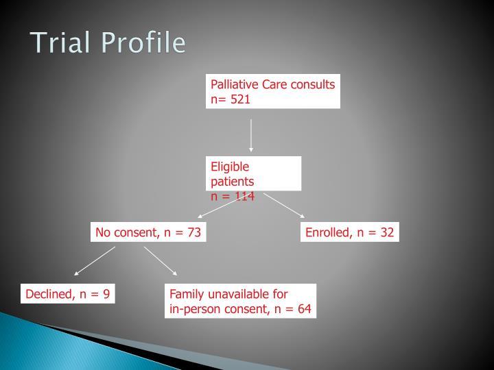 Trial Profile