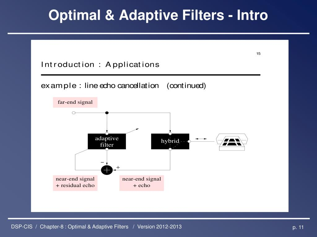PPT - DSP-CIS Chapter- 8 : Introduction to Optimal