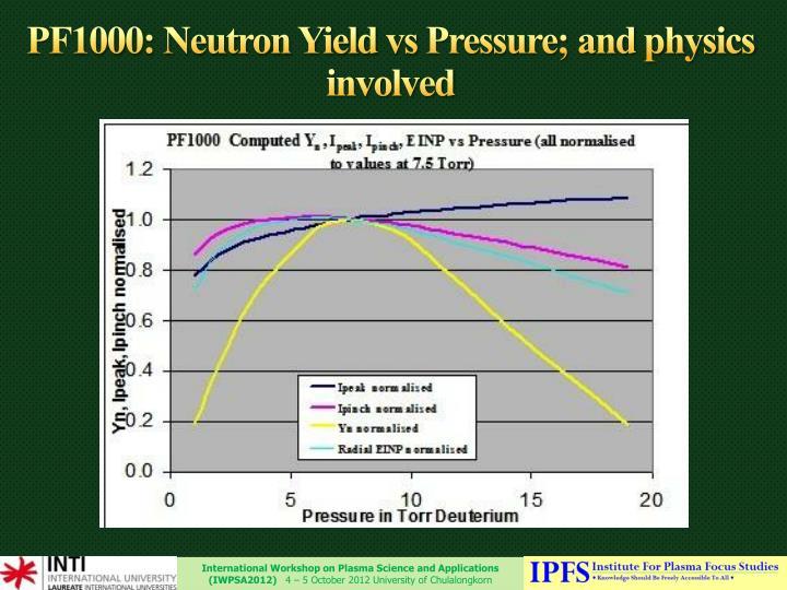 PF1000: Neutron Yield