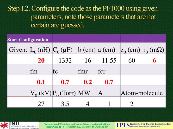 Step I.2. Configure the code as the PF1000 using given parameters; note those parameters that are not certain are guessed.