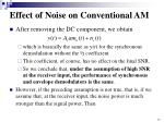 effect of noise on conventional am4