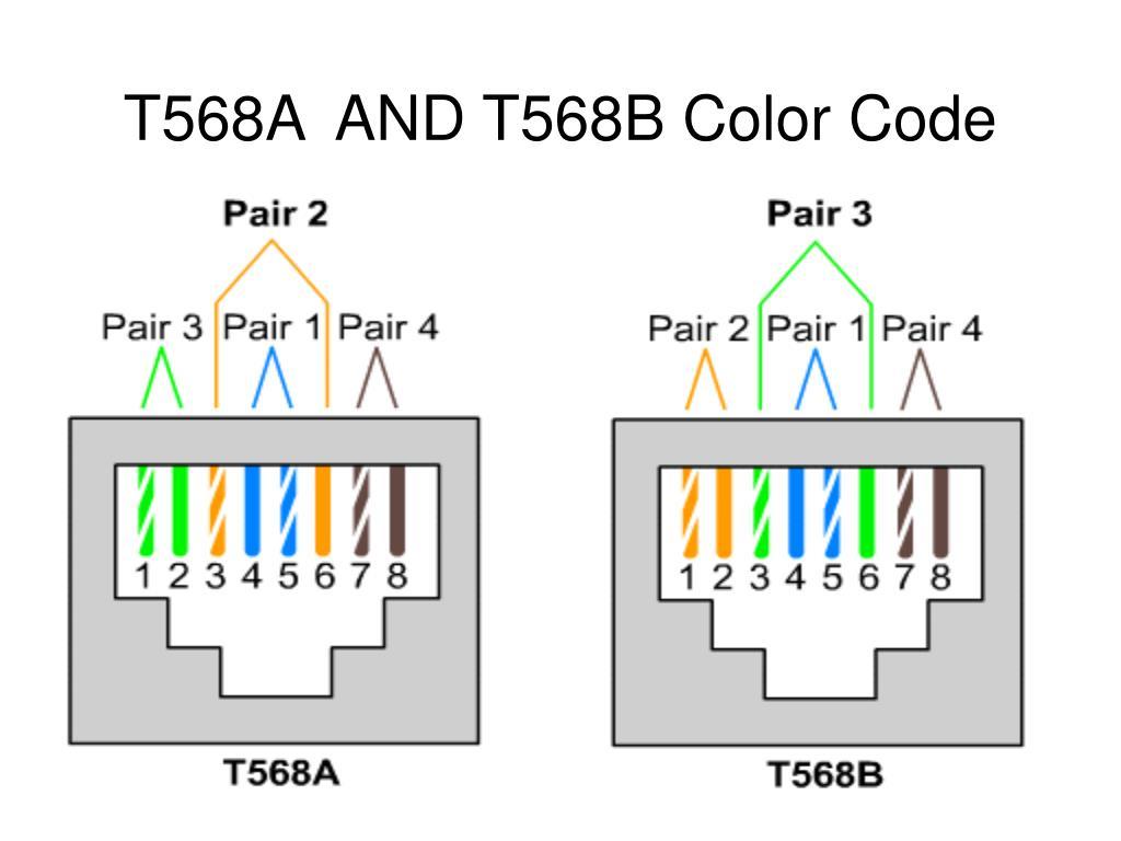 Pioneer Avh P4000dvd Wiring Diagram Color Electrical Manual T568a T568b Sonos