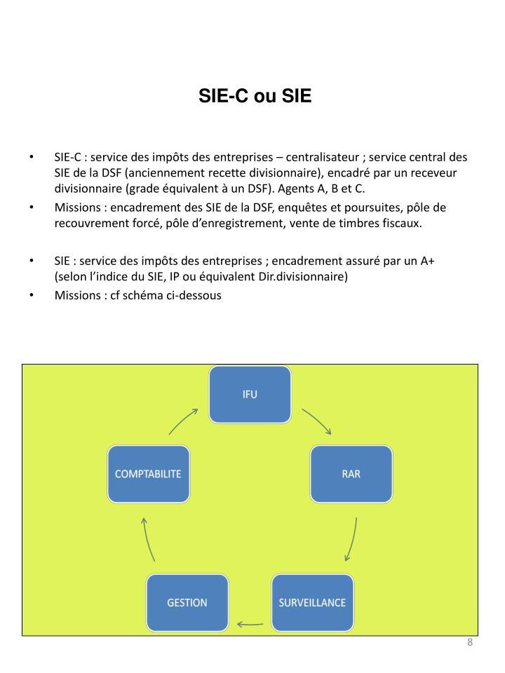 SIE-C ou SIE