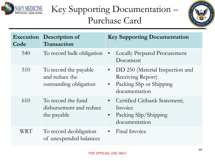 Key Supporting Documentation – Purchase Card