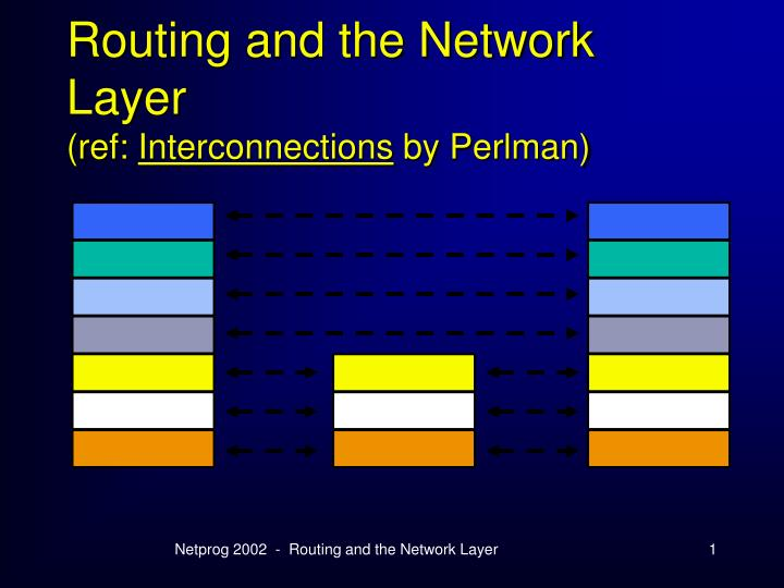 routing and the network layer ref interconnections by perlman n.