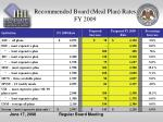 recommended board meal plan rates fy 2009