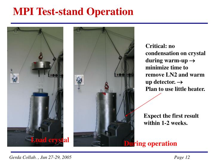 MPI Test-stand Operation