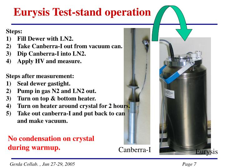 Eurysis Test-stand operation
