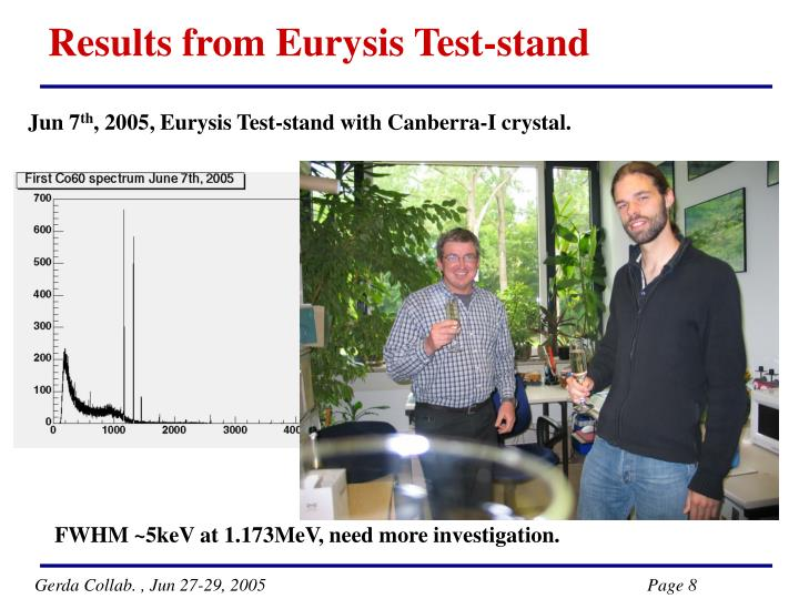 Results from Eurysis Test-stand