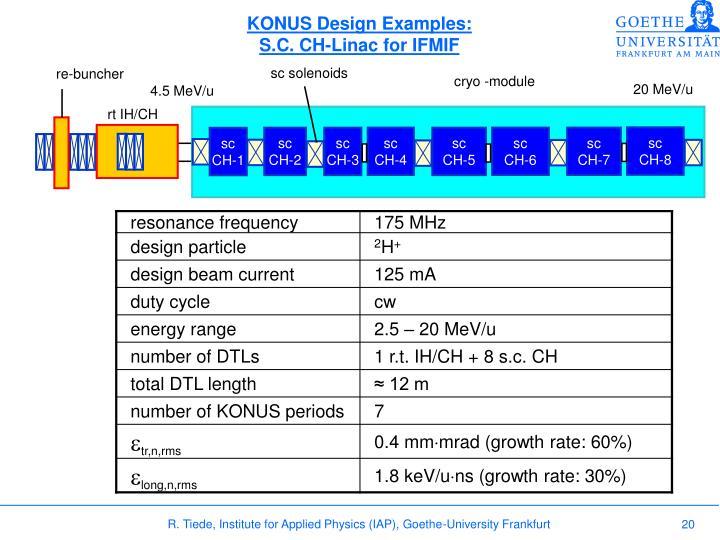 sc solenoids