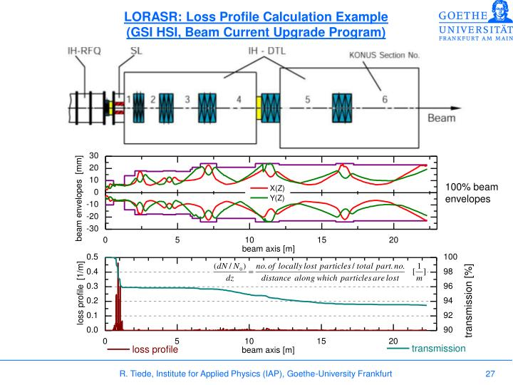 LORASR: Loss Profile Calculation Example