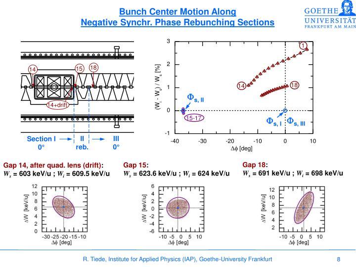 Bunch Center Motion Along