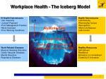 workplace health the iceberg model