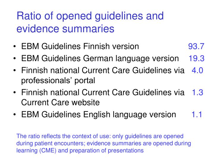 Ratio of opened guidelines and evidence summaries