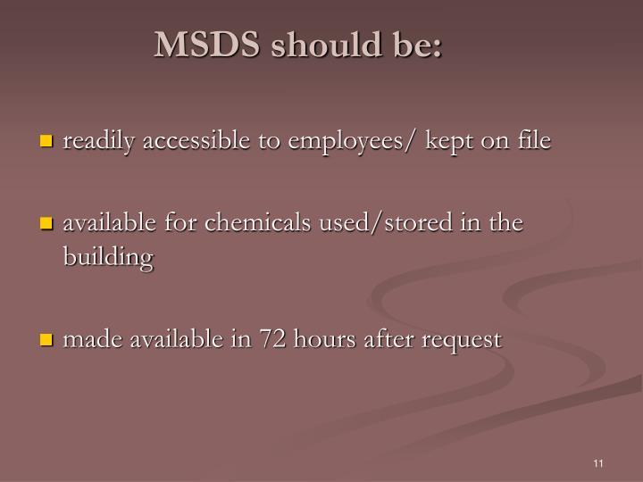 MSDS should be: