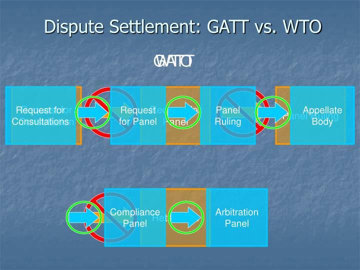 Dispute Settlement: GATT vs. WTO