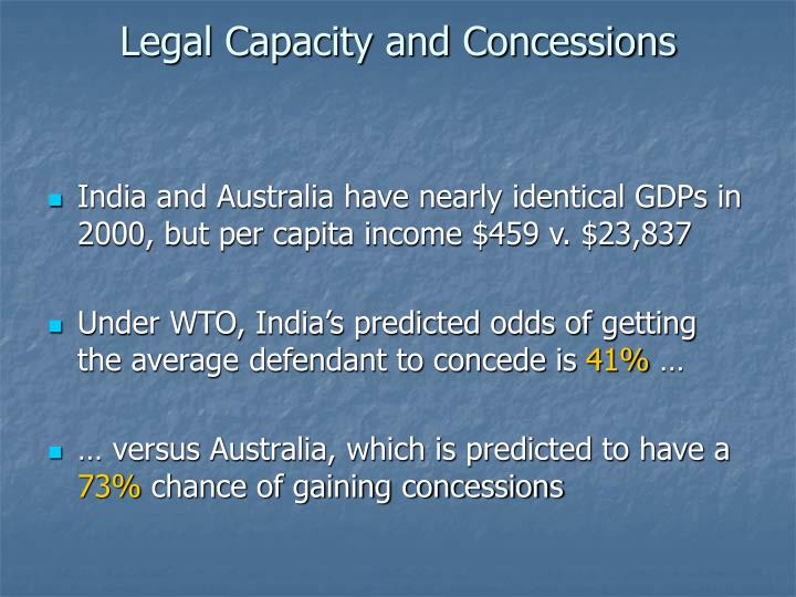 Legal Capacity and Concessions