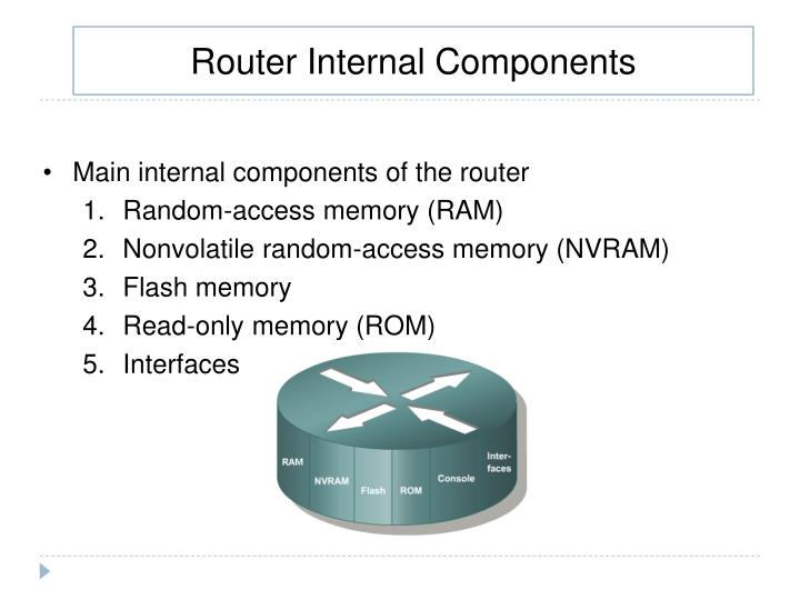 Router Internal Components