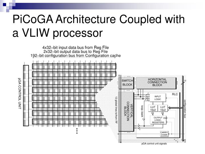 PiCoGA Architecture Coupled with a VLIW processor