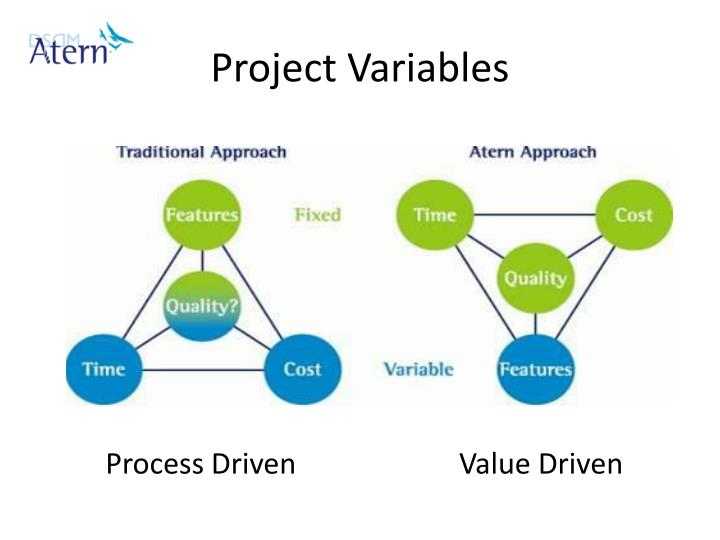 Project Variables