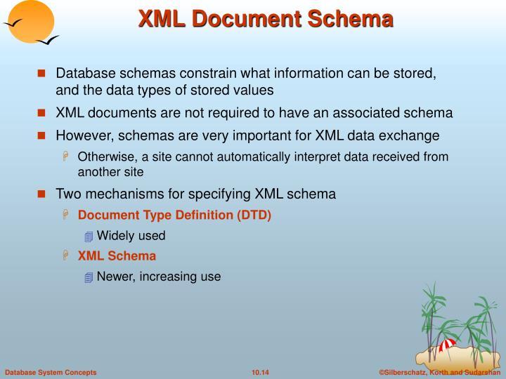 XML Document Schema