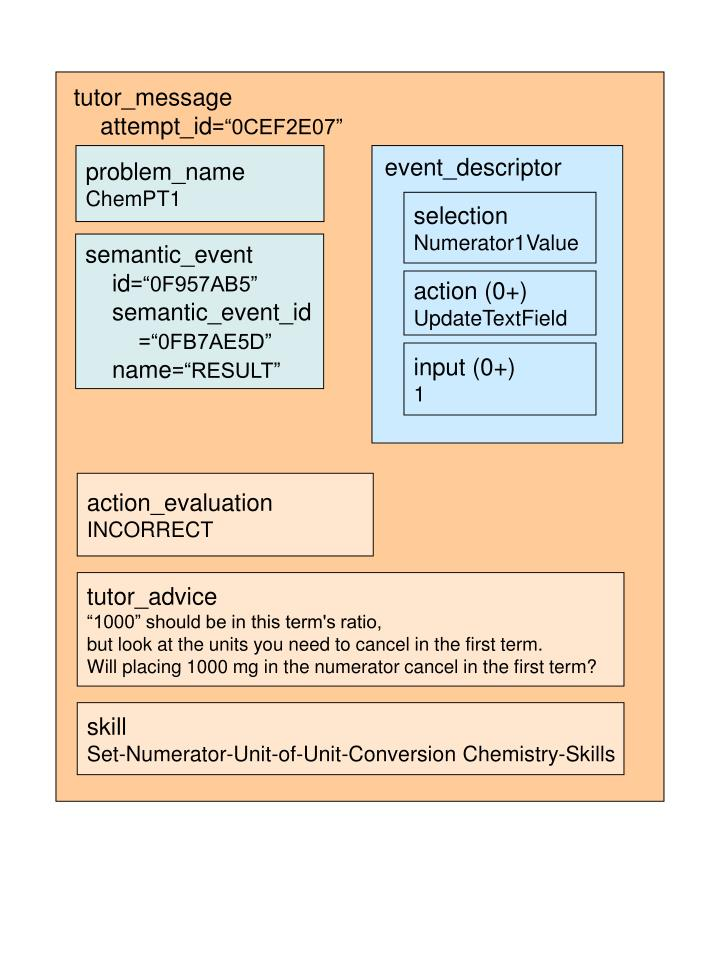 event_descriptor