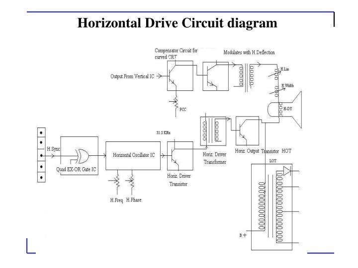 Horizontal Drive Circuit diagram