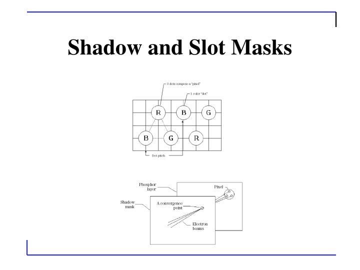 Shadow and Slot Masks