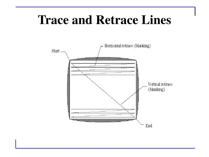 Trace and Retrace Lines