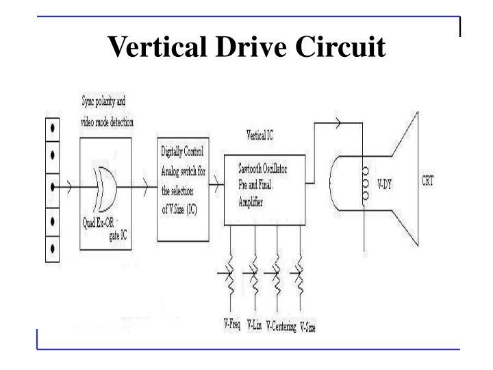 Vertical Drive Circuit