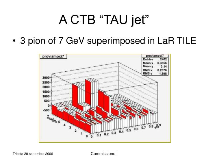 "A CTB ""TAU jet"""