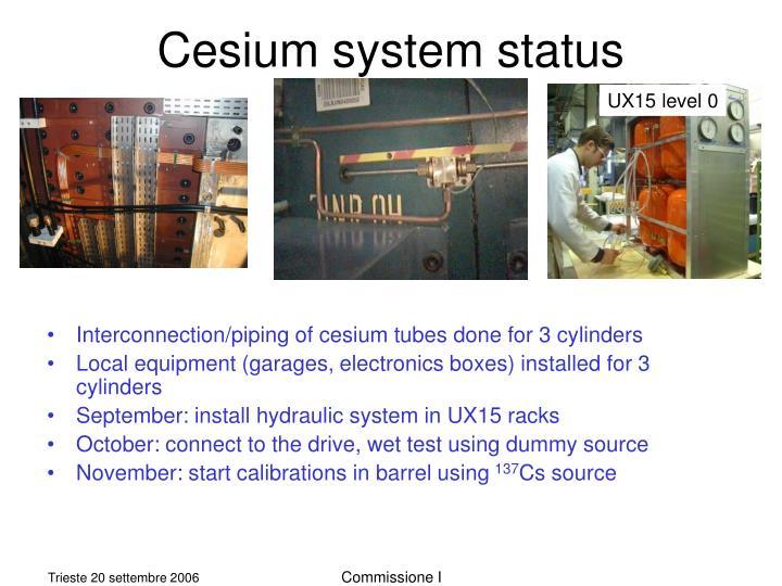 Cesium system status