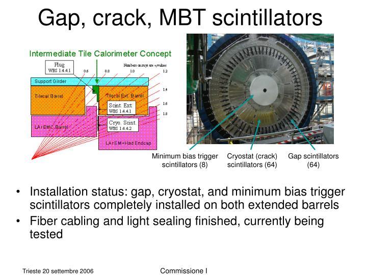 Gap, crack, MBT scintillators