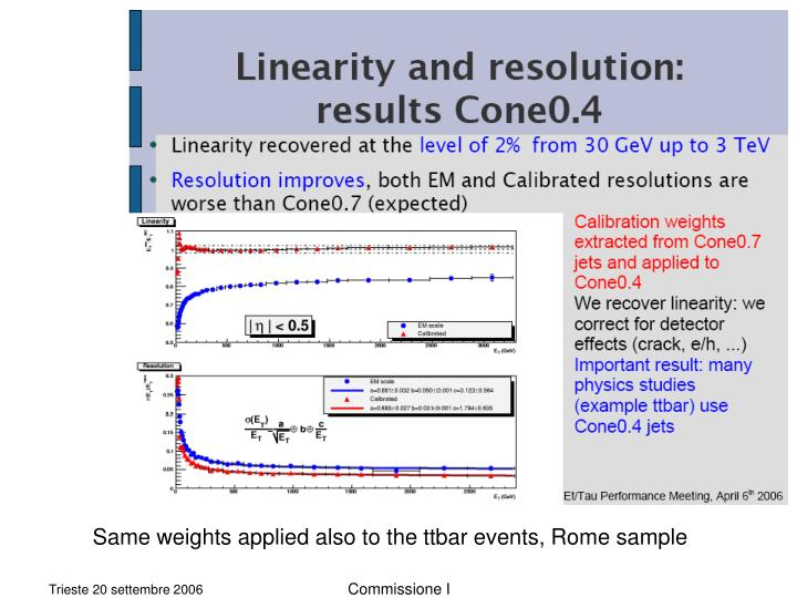 Same weights applied also to the ttbar events, Rome sample
