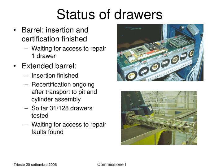 Status of drawers