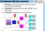ilc calorimeter daq links protocols