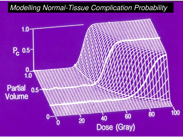 Modelling Normal-Tissue Complication Probability