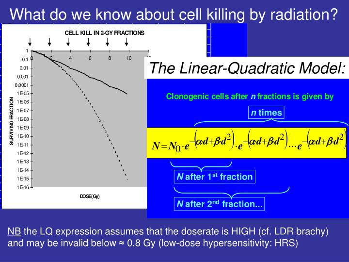 What do we know about cell killing by radiation?