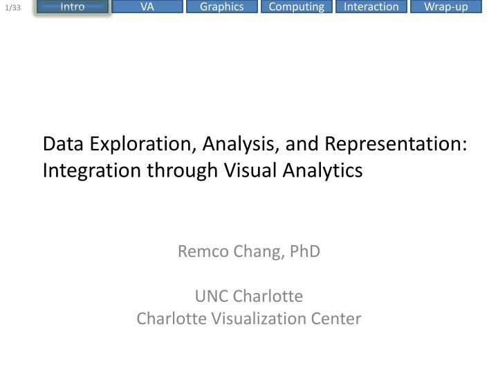 data exploration analysis and representation integration through visual analytics n.