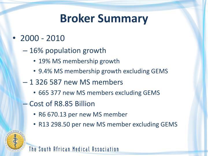Broker Summary