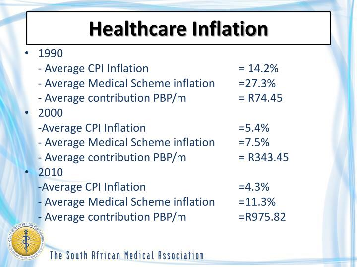 Healthcare Inflation
